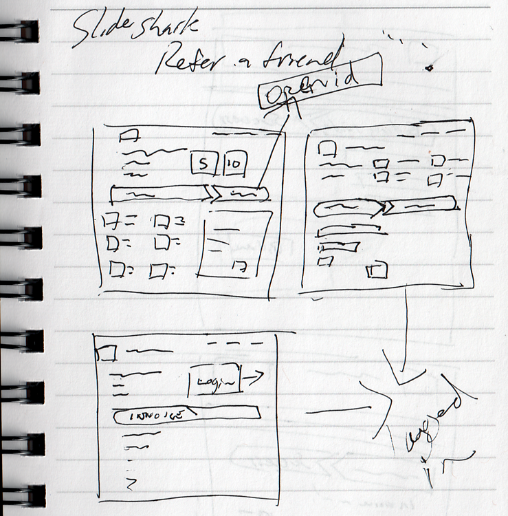Sketching dashboards